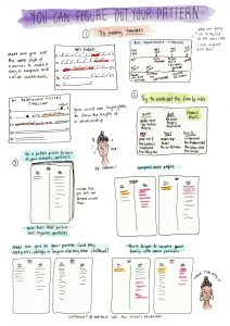 Figure out your pattern tip sheet by Natalie Lue